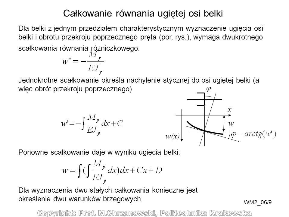 Całkowanie równania ugiętej osi belki