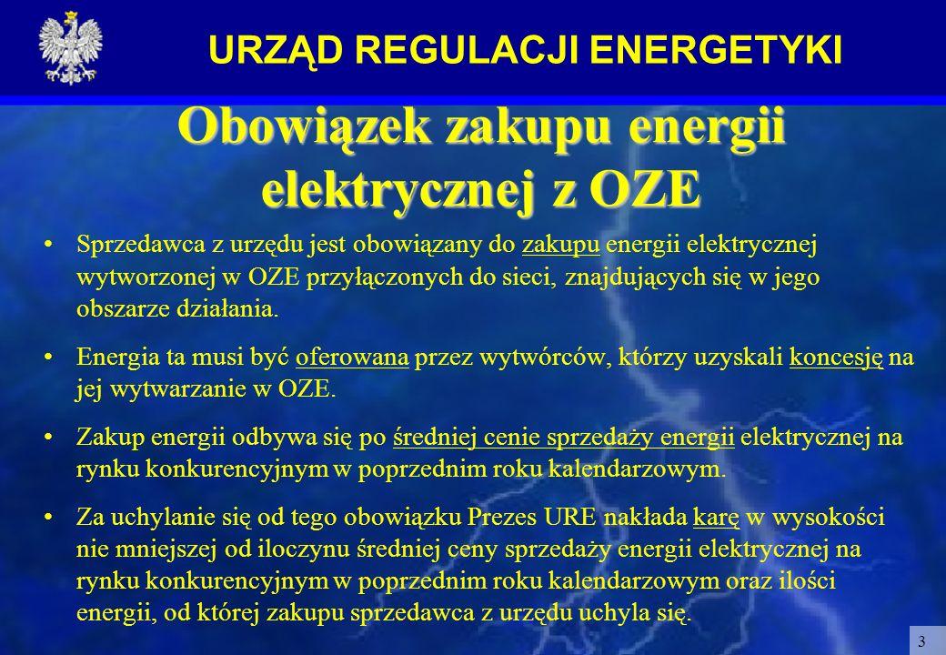 Obowiązek zakupu energii elektrycznej z OZE