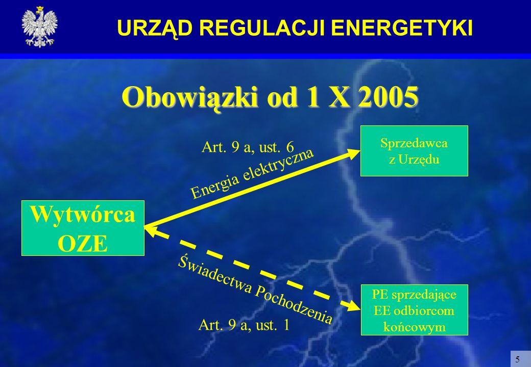 Obowiązki od 1 X 2005 Wytwórca OZE Art. 9 a, ust. 6