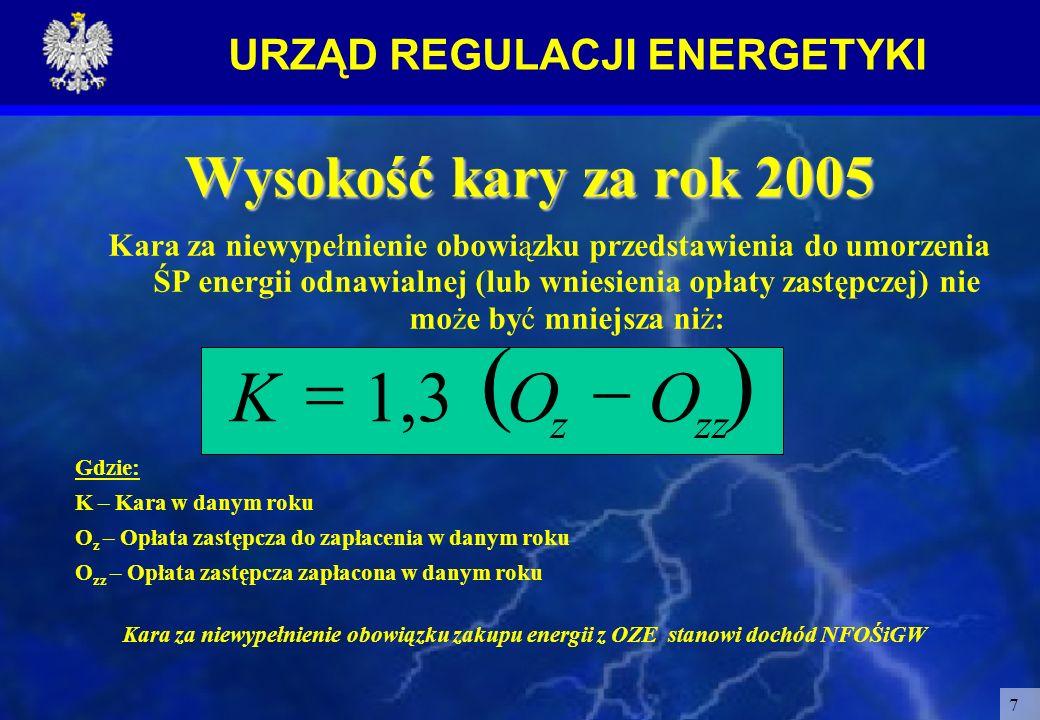     K 1,3 O O Wysokość kary za rok 2005 z zz