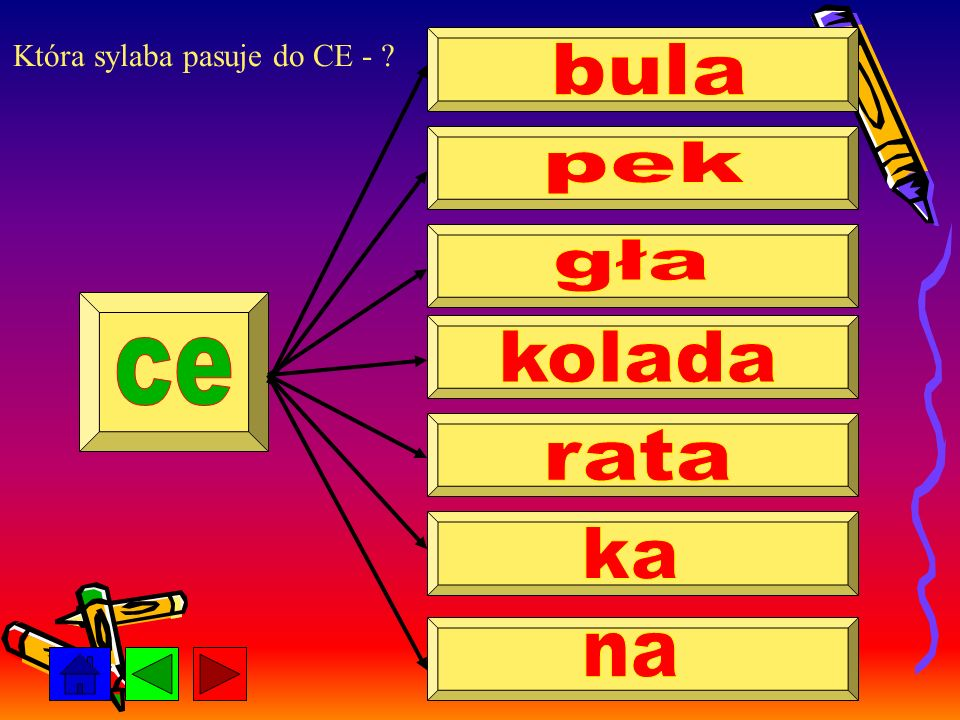 Która sylaba pasuje do CE -