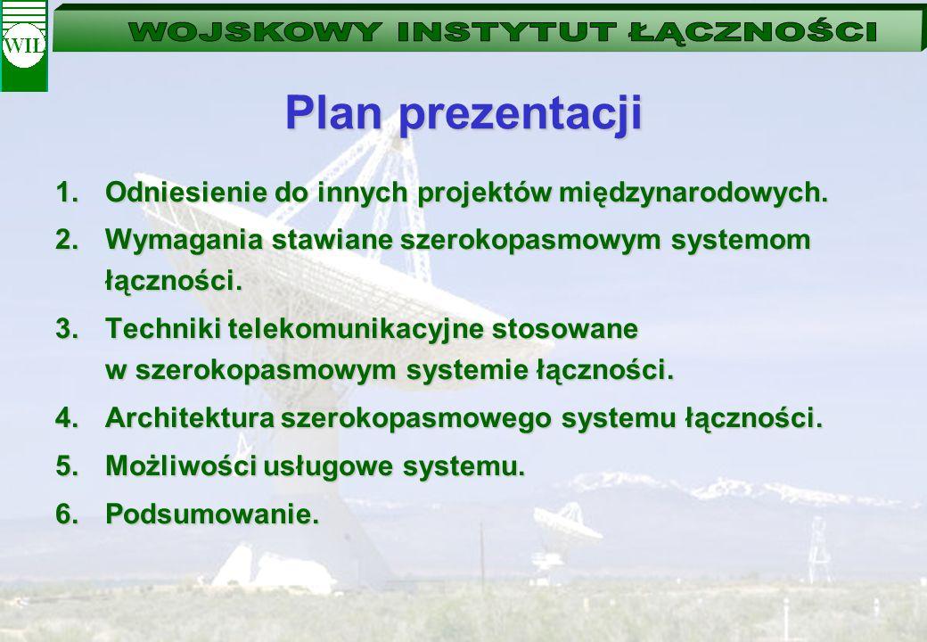 Plan prezentacji Odniesienie do innych projektów międzynarodowych.