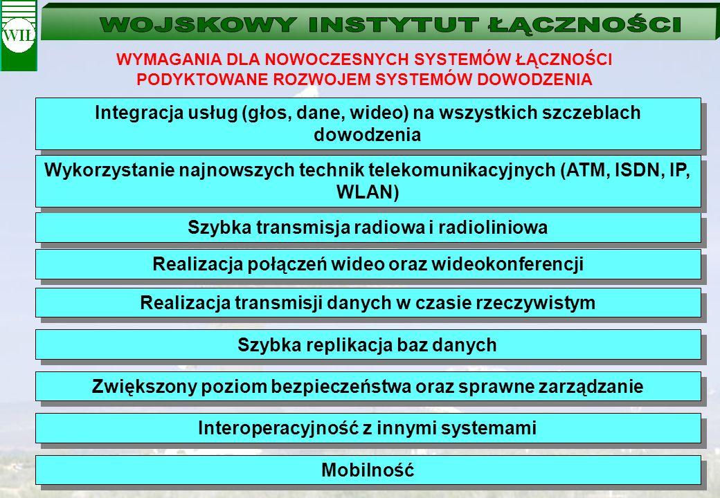 Szybka transmisja radiowa i radioliniowa