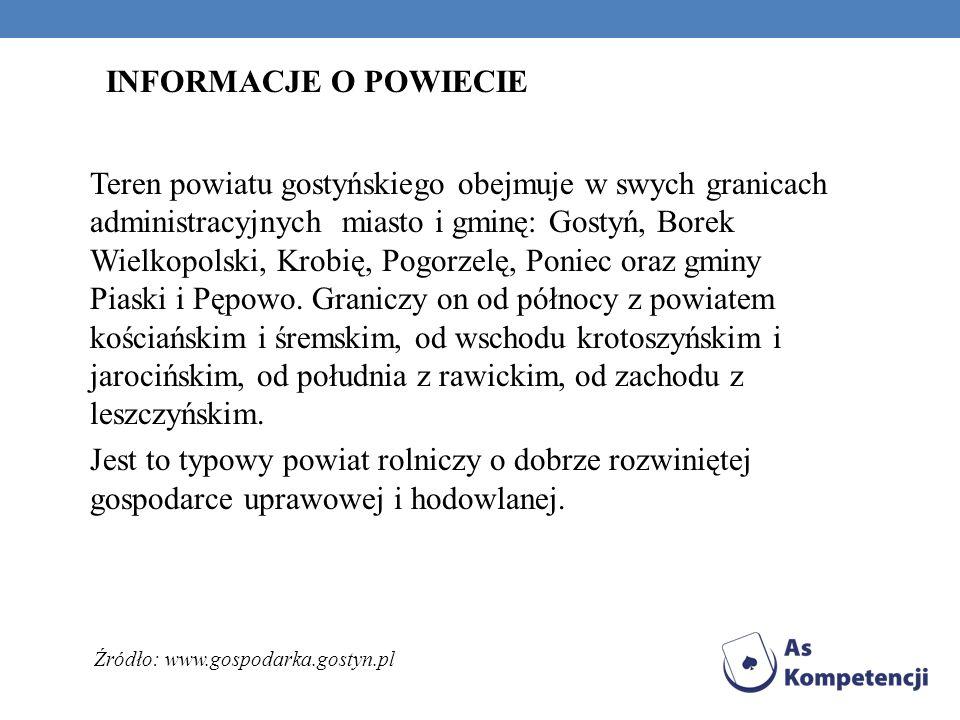 Źródło: www.gospodarka.gostyn.pl