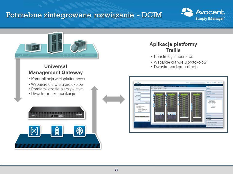 Potrzebne zintegrowane rozwiązanie - DCIM