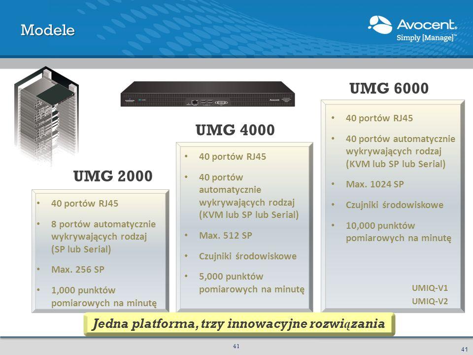 Jedna platforma, trzy innowacyjne rozwiązania