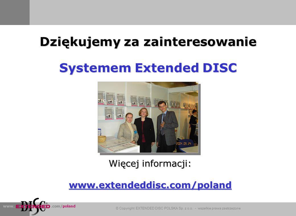 Dziękujemy za zainteresowanie Systemem Extended DISC