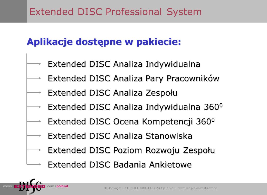Extended DISC Professional System