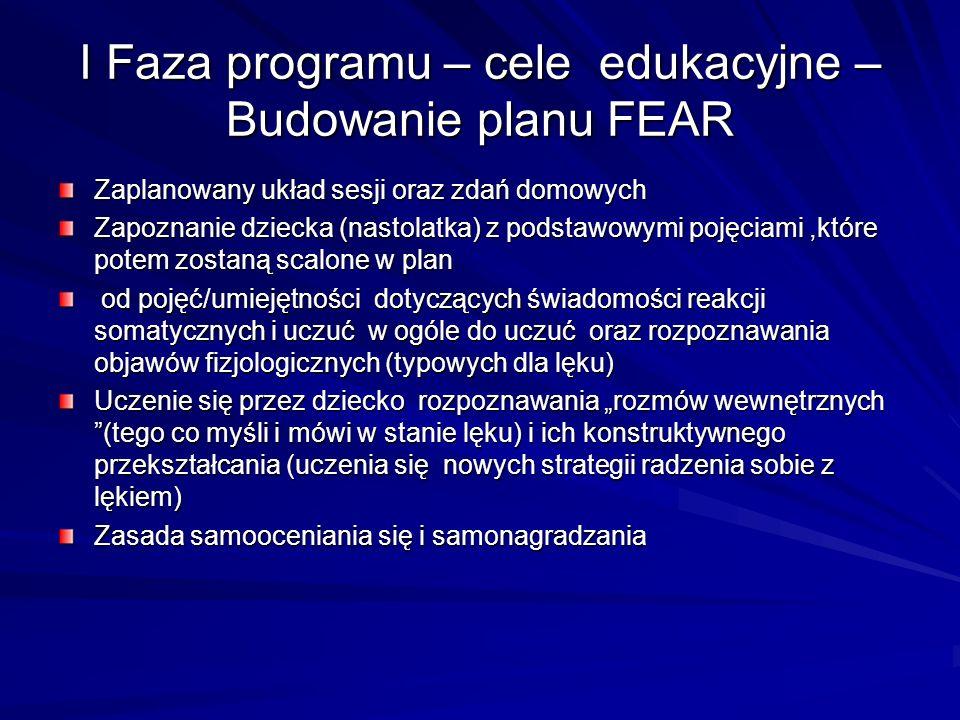 I Faza programu – cele edukacyjne –Budowanie planu FEAR