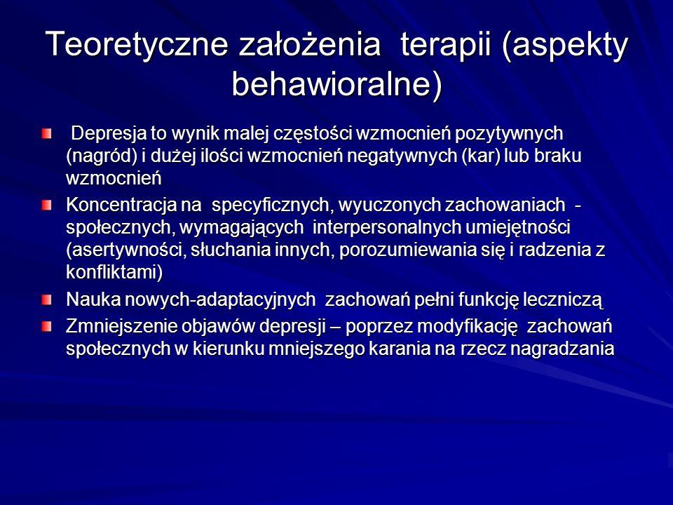 Teoretyczne założenia terapii (aspekty behawioralne)