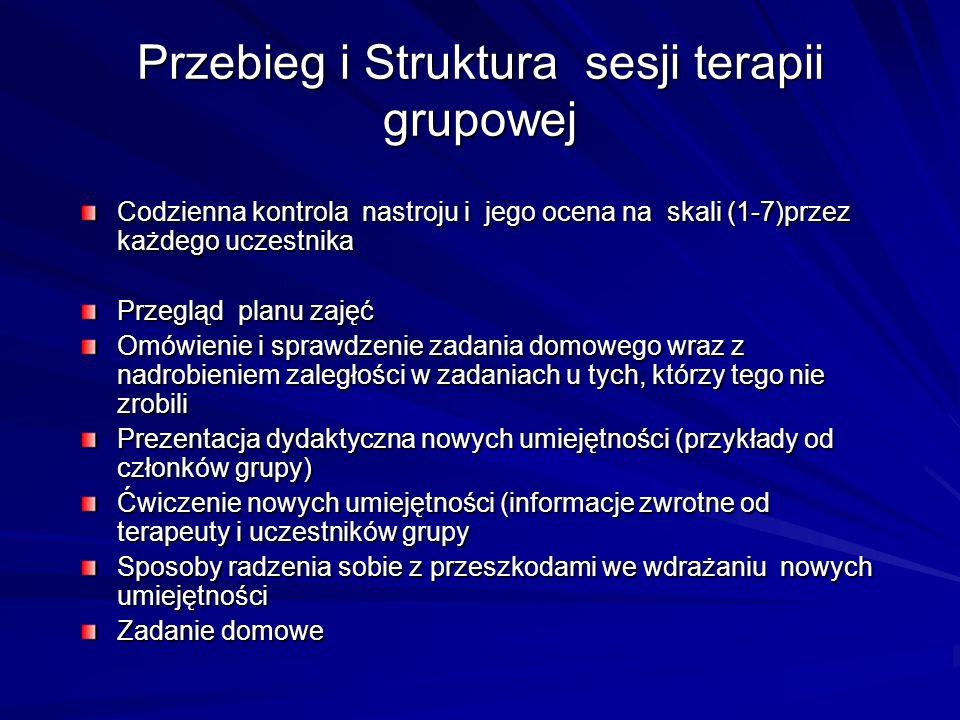 Przebieg i Struktura sesji terapii grupowej