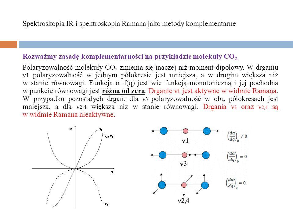 Spektroskopia IR i spektroskopia Ramana jako metody komplementarne