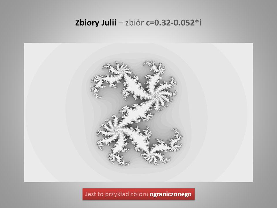 Zbiory Julii – zbiór c=0.32-0.052*i