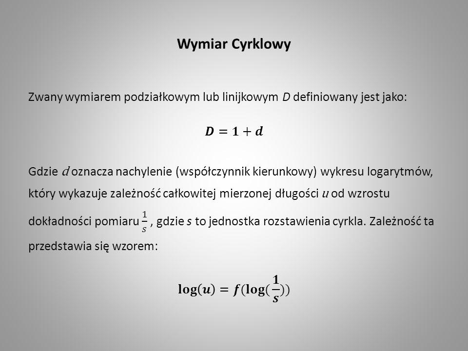 Wymiar Cyrklowy