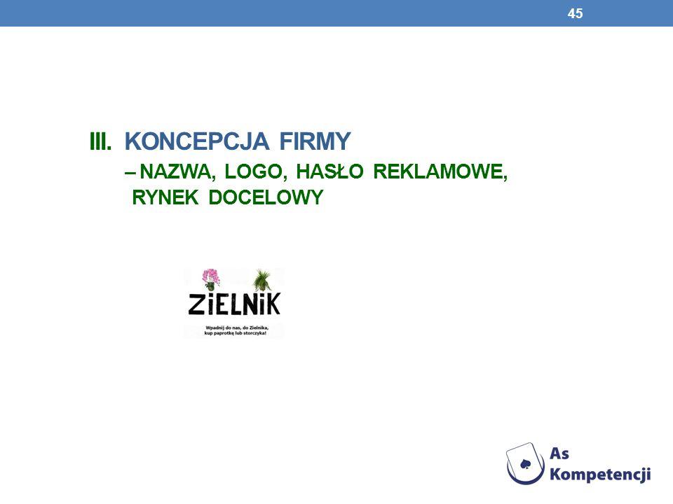 III. Koncepcja firmy – nazwa, logo, hasło reklamowe, rynek docelowy
