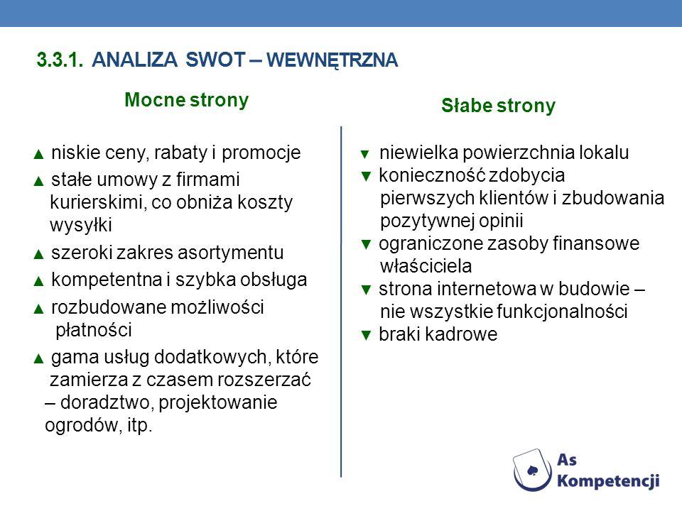 3.3.1. Analiza SWOT – wewnętrzna