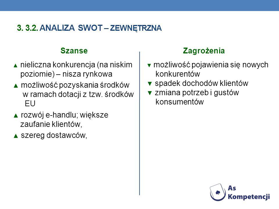 3. 3.2. Analiza SWOT – zewnętrzna