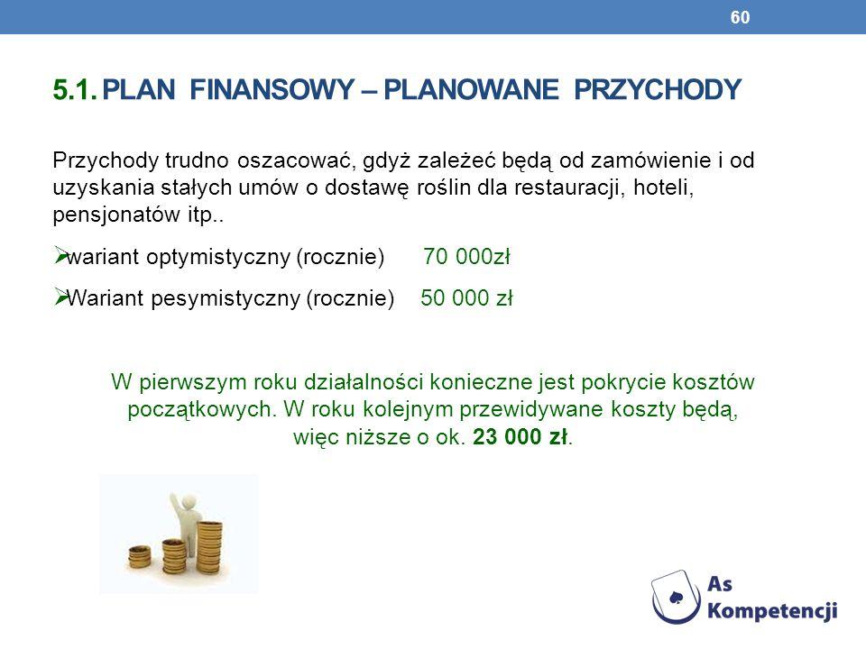 5.1. plan finansowy – planowane przychody