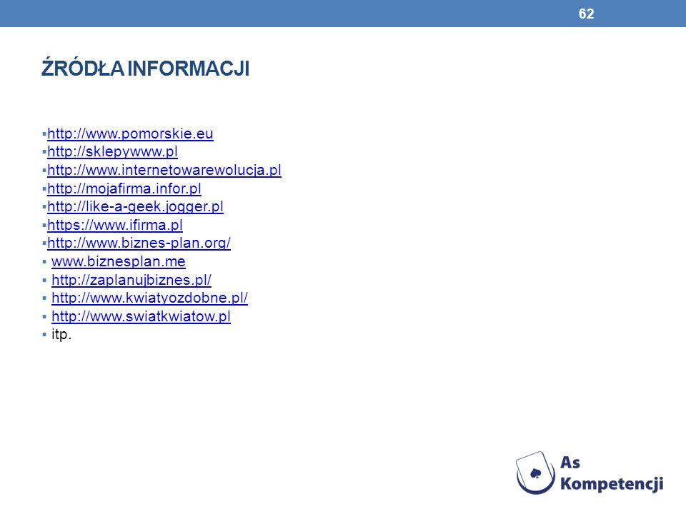 ŹRÓDŁA INFORMACJI http://www.pomorskie.eu http://sklepywww.pl