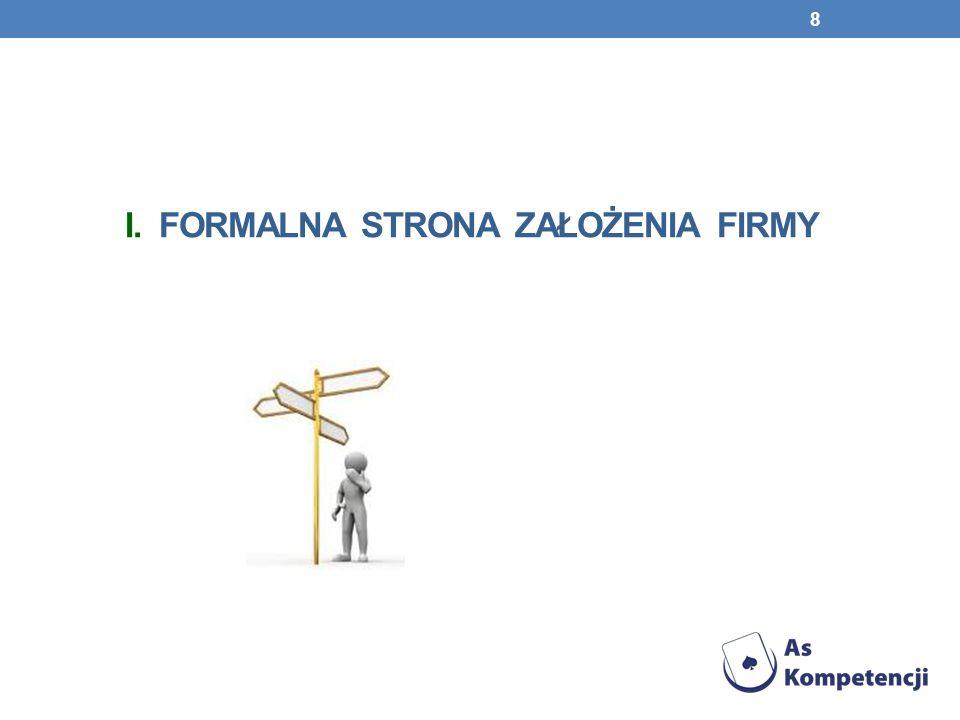 I. Formalna strona założenia firmy