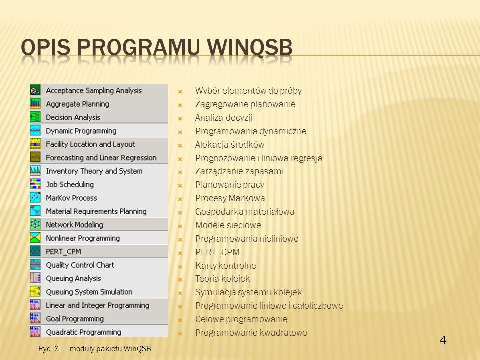 Opis programu WinQSB 4 Wybór elementów do próby Zagregowane planowanie