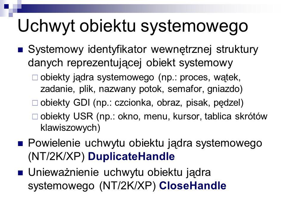 Uchwyt obiektu systemowego