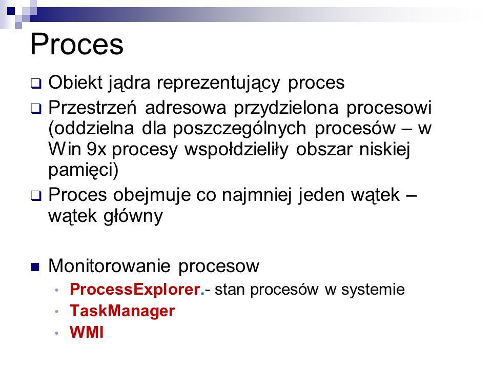 Proces Obiekt jądra reprezentujący proces