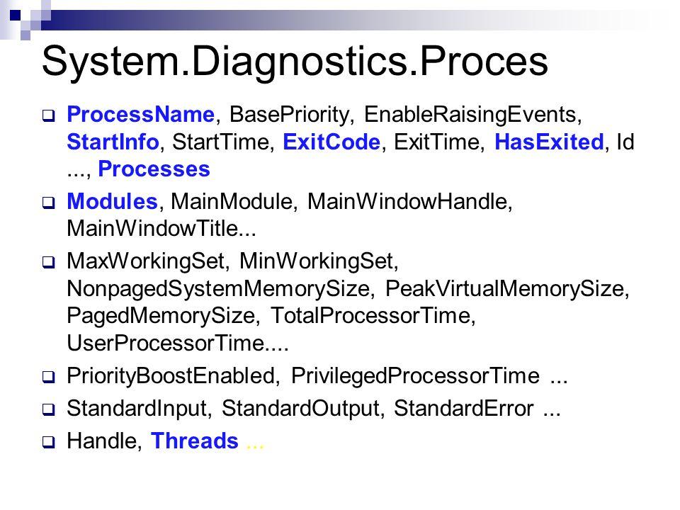 System.Diagnostics.Proces