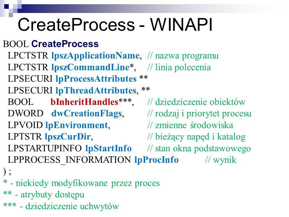 CreateProcess - WINAPI