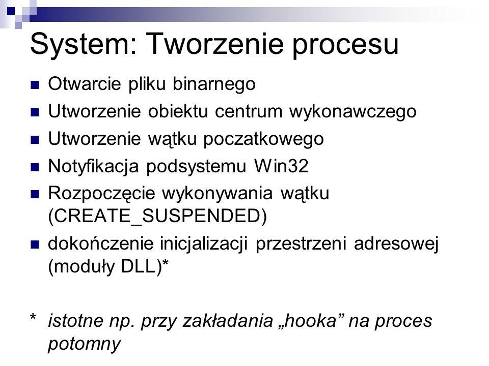 System: Tworzenie procesu