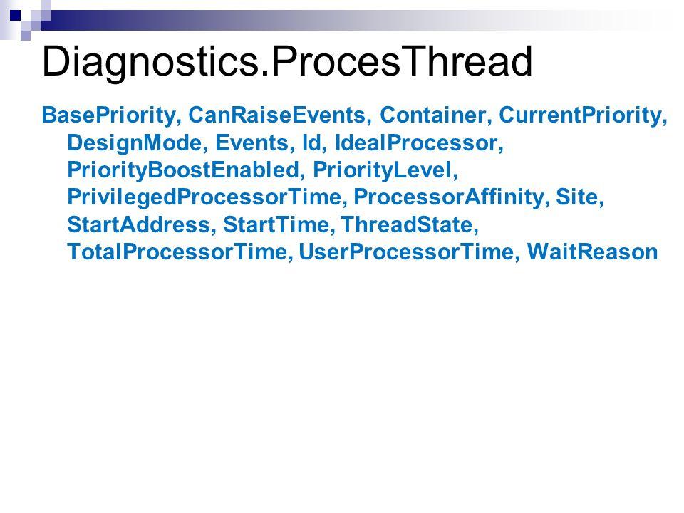 Diagnostics.ProcesThread