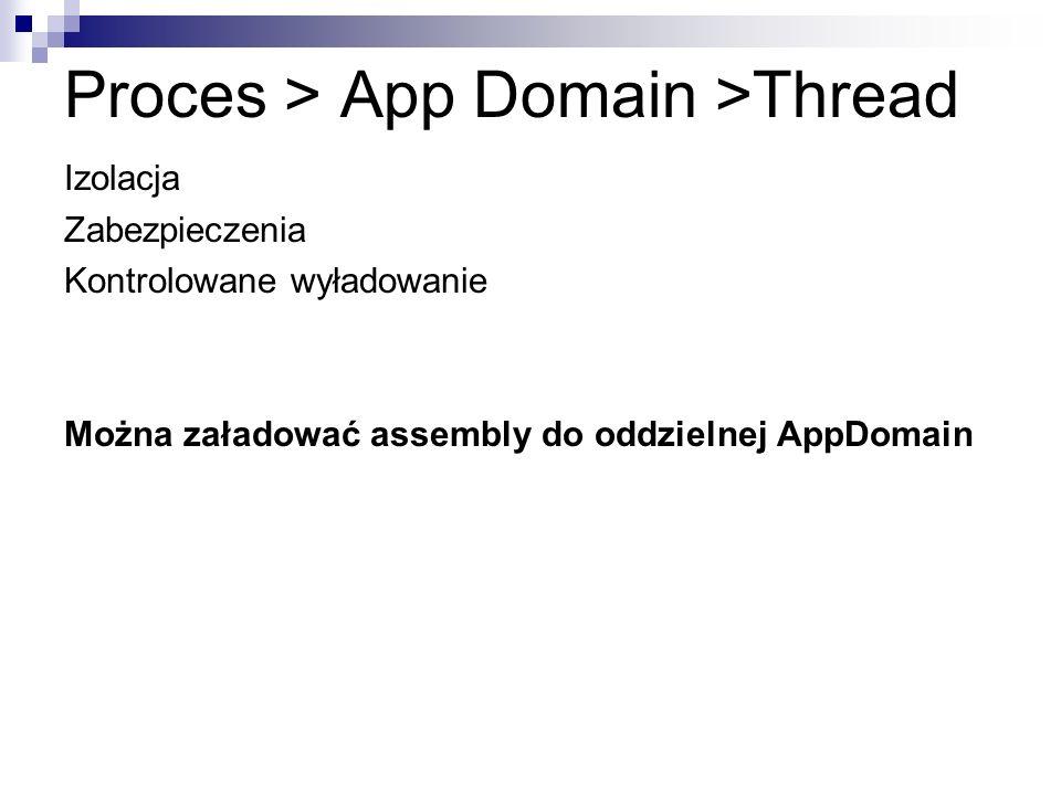 Proces > App Domain >Thread