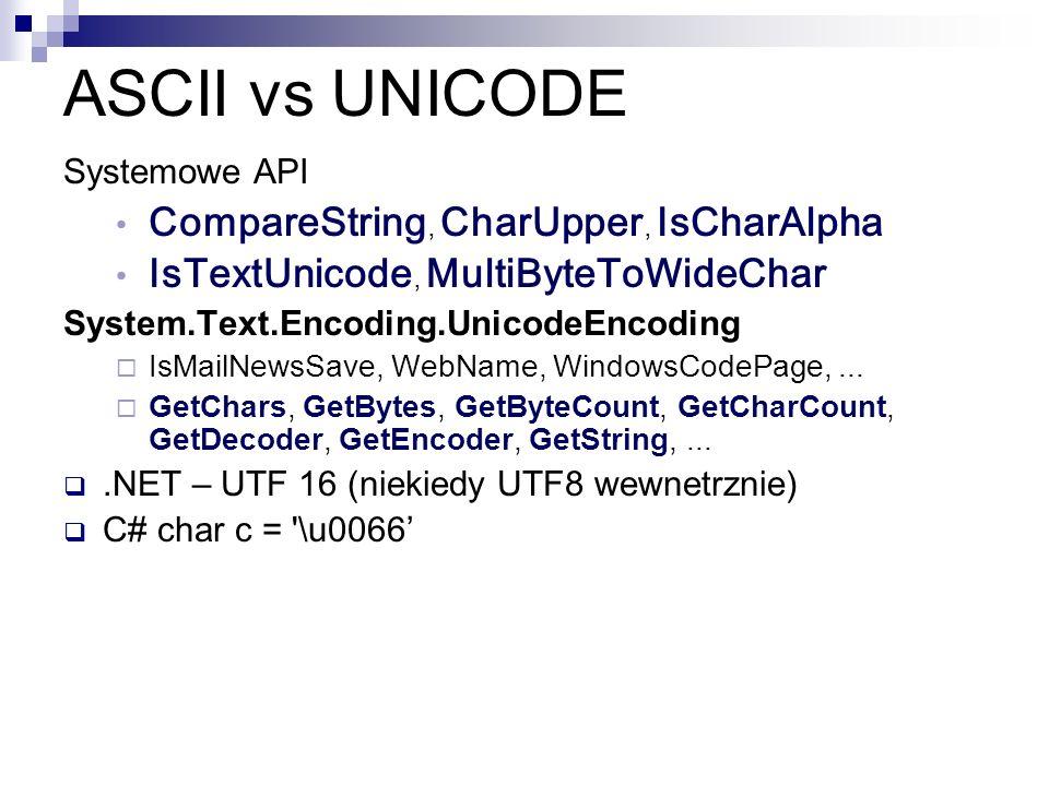 ASCII vs UNICODE CompareString, CharUpper, IsCharAlpha