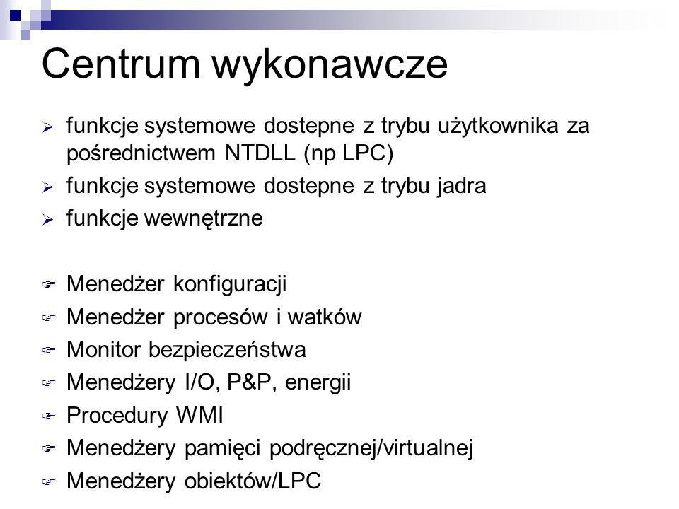 Centrum wykonawcze funkcje systemowe dostepne z trybu użytkownika za pośrednictwem NTDLL (np LPC) funkcje systemowe dostepne z trybu jadra.