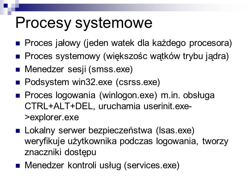 Procesy systemowe Proces jałowy (jeden watek dla każdego procesora)