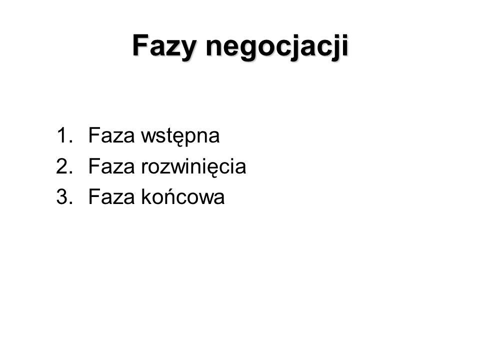 Fazy negocjacji Faza wstępna Faza rozwinięcia Faza końcowa
