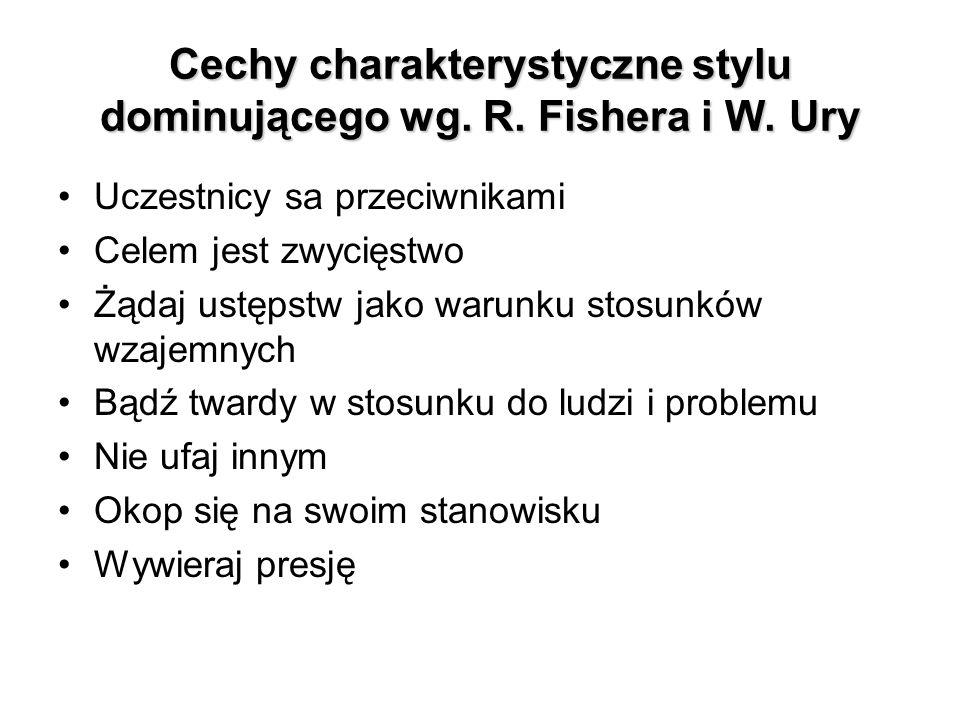 Cechy charakterystyczne stylu dominującego wg. R. Fishera i W. Ury