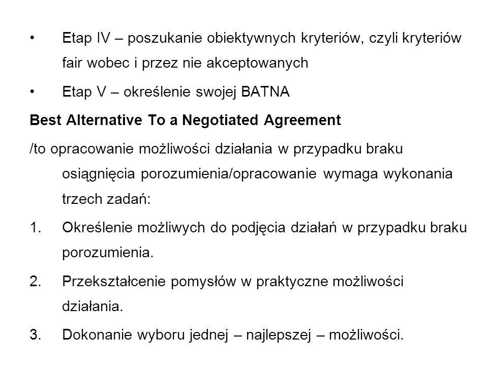 Etap IV – poszukanie obiektywnych kryteriów, czyli kryteriów fair wobec i przez nie akceptowanych