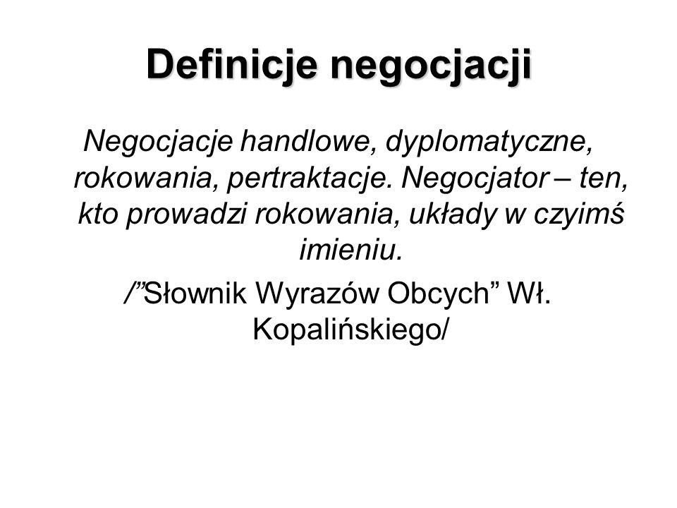/ Słownik Wyrazów Obcych Wł. Kopalińskiego/