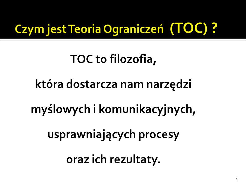 Czym jest Teoria Ograniczeń (TOC)