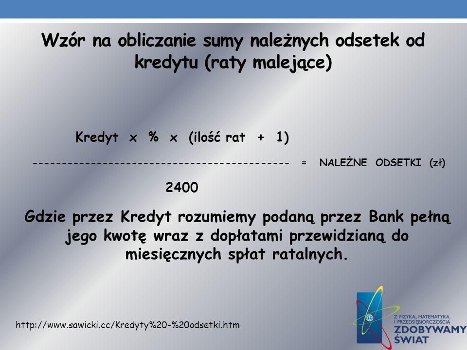 Wzór na obliczanie sumy należnych odsetek od kredytu (raty malejące)