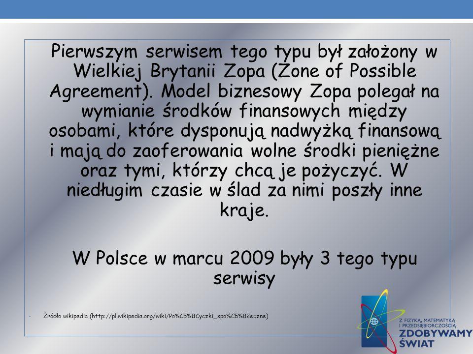 W Polsce w marcu 2009 były 3 tego typu serwisy