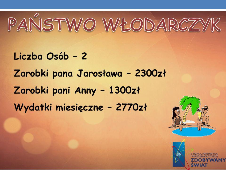 Państwo Włodarczyk Liczba Osób – 2 Zarobki pana Jarosława – 2300zł Zarobki pani Anny – 1300zł Wydatki miesięczne – 2770zł