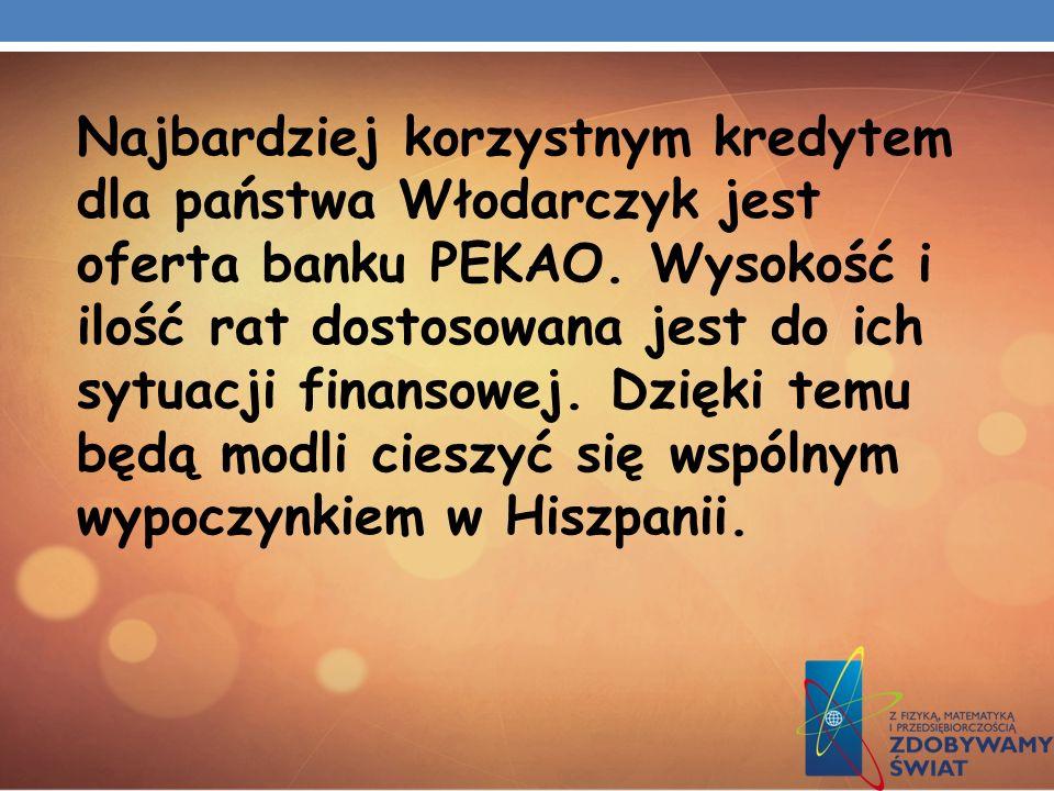 Najbardziej korzystnym kredytem dla państwa Włodarczyk jest oferta banku PEKAO.