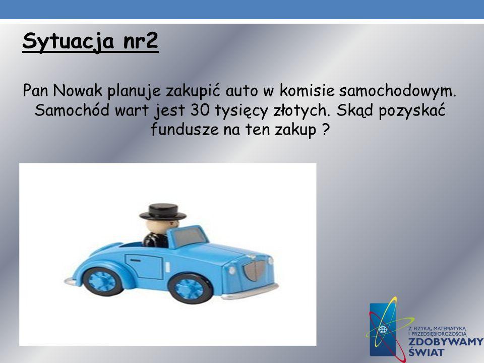 Sytuacja nr2 Pan Nowak planuje zakupić auto w komisie samochodowym.