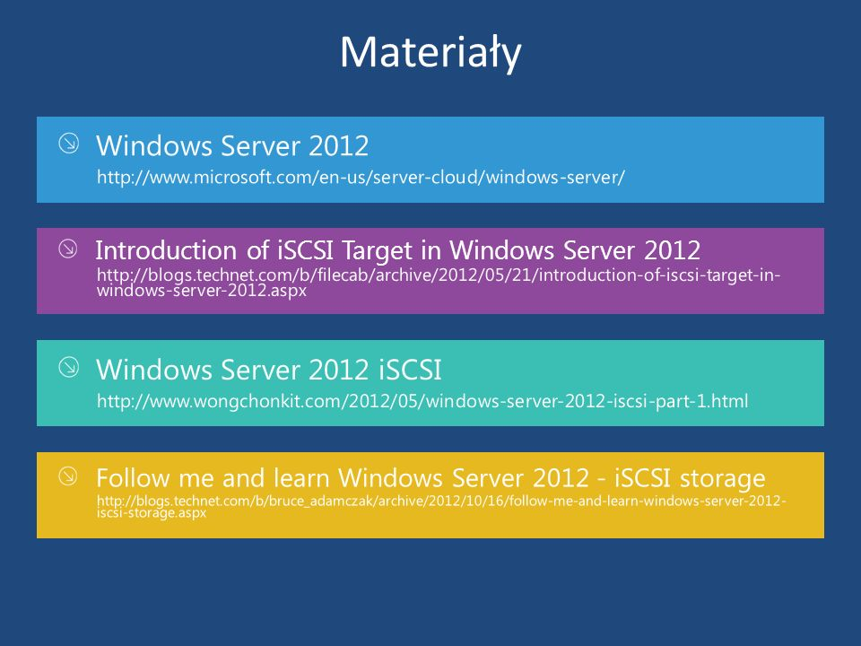 Materiały Windows Server 2012 Windows Server 2012 iSCSI