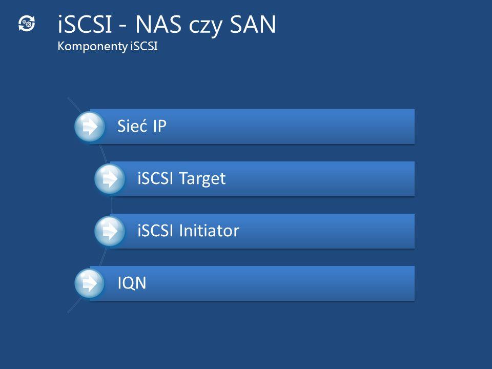 iSCSI - NAS czy SAN Komponenty iSCSI