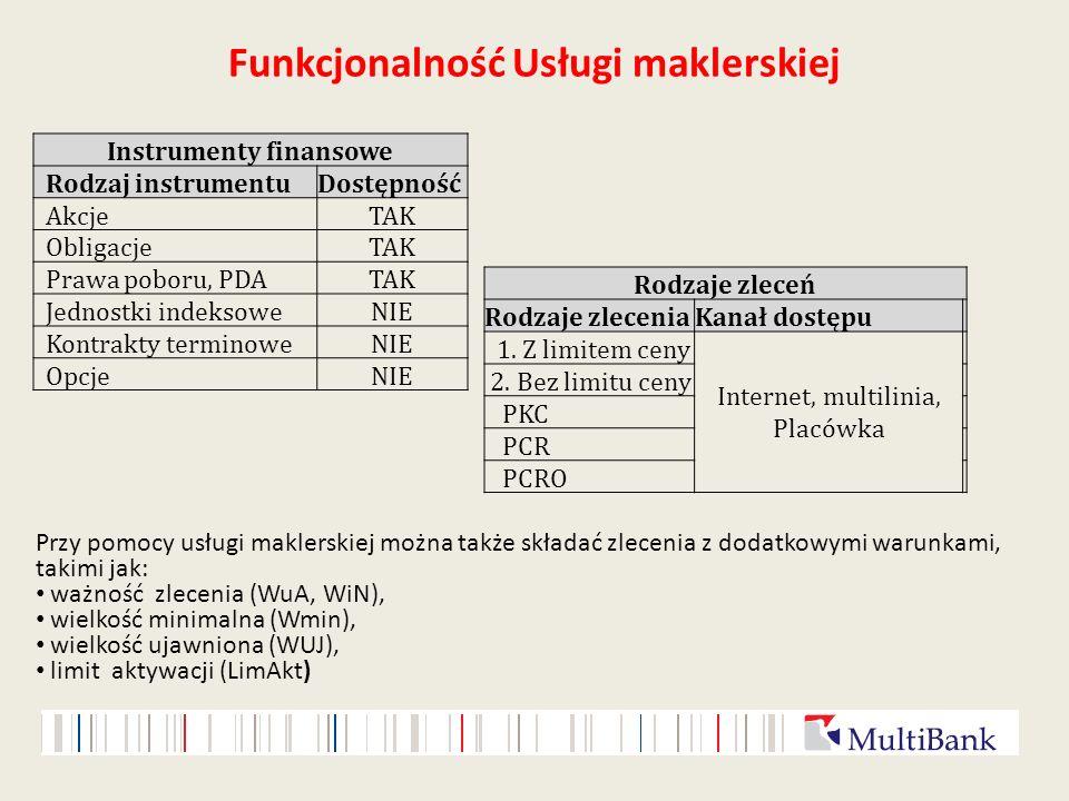 Funkcjonalność Usługi maklerskiej