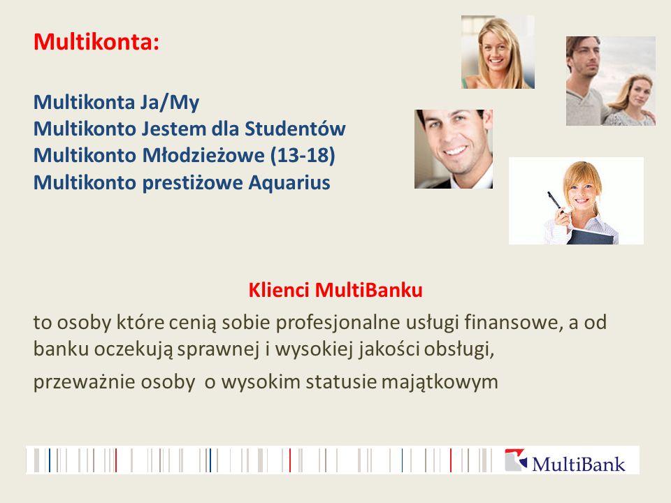 Multikonta: Multikonta Ja/My Multikonto Jestem dla Studentów Multikonto Młodzieżowe (13-18) Multikonto prestiżowe Aquarius
