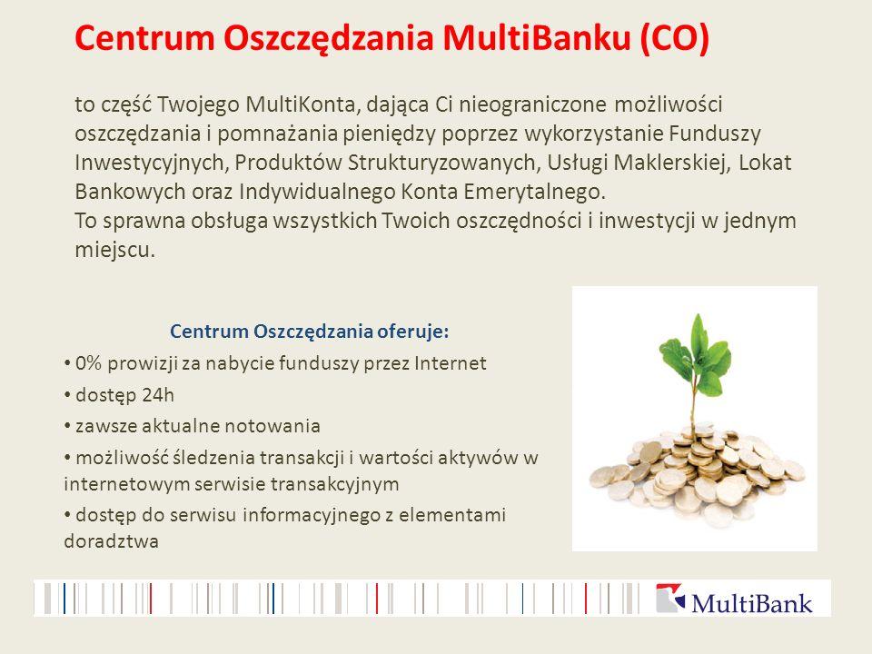 Centrum Oszczędzania oferuje: